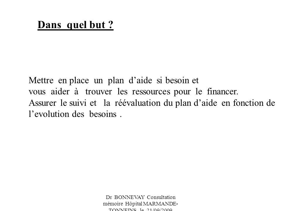 Dr BONNEVAY Consultation mémoire Hôpital MARMANDE- TONNEINS le 21/09/2009 Dans quel but ? Mettre en place un plan daide si besoin et vous aider à trou