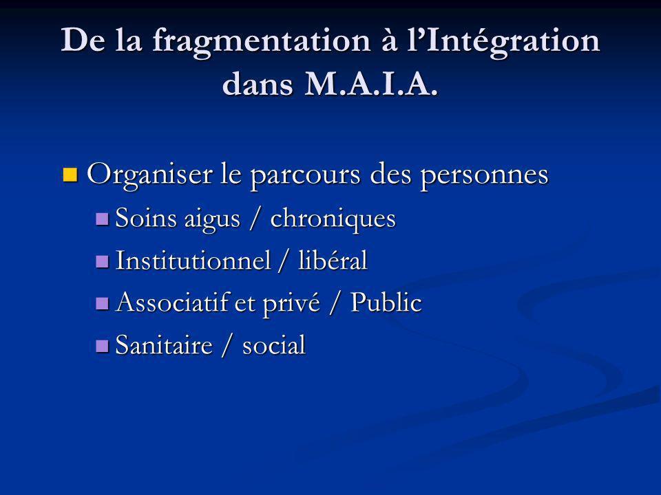 De la fragmentation à lIntégration dans M.A.I.A.