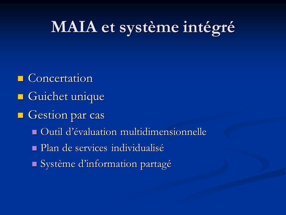 MAIA et système intégré Concertation Concertation Guichet unique Guichet unique Gestion par cas Gestion par cas Outil dévaluation multidimensionnelle Outil dévaluation multidimensionnelle Plan de services individualisé Plan de services individualisé Système dinformation partagé Système dinformation partagé