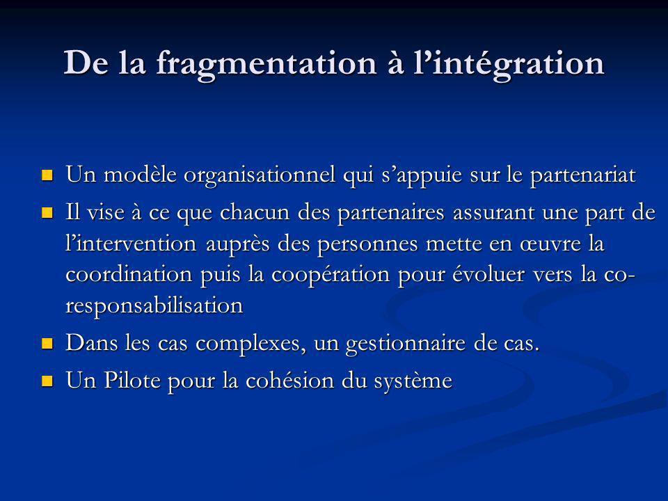 De la fragmentation à lintégration Un modèle organisationnel qui sappuie sur le partenariat Un modèle organisationnel qui sappuie sur le partenariat Il vise à ce que chacun des partenaires assurant une part de lintervention auprès des personnes mette en œuvre la coordination puis la coopération pour évoluer vers la co- responsabilisation Il vise à ce que chacun des partenaires assurant une part de lintervention auprès des personnes mette en œuvre la coordination puis la coopération pour évoluer vers la co- responsabilisation Dans les cas complexes, un gestionnaire de cas.