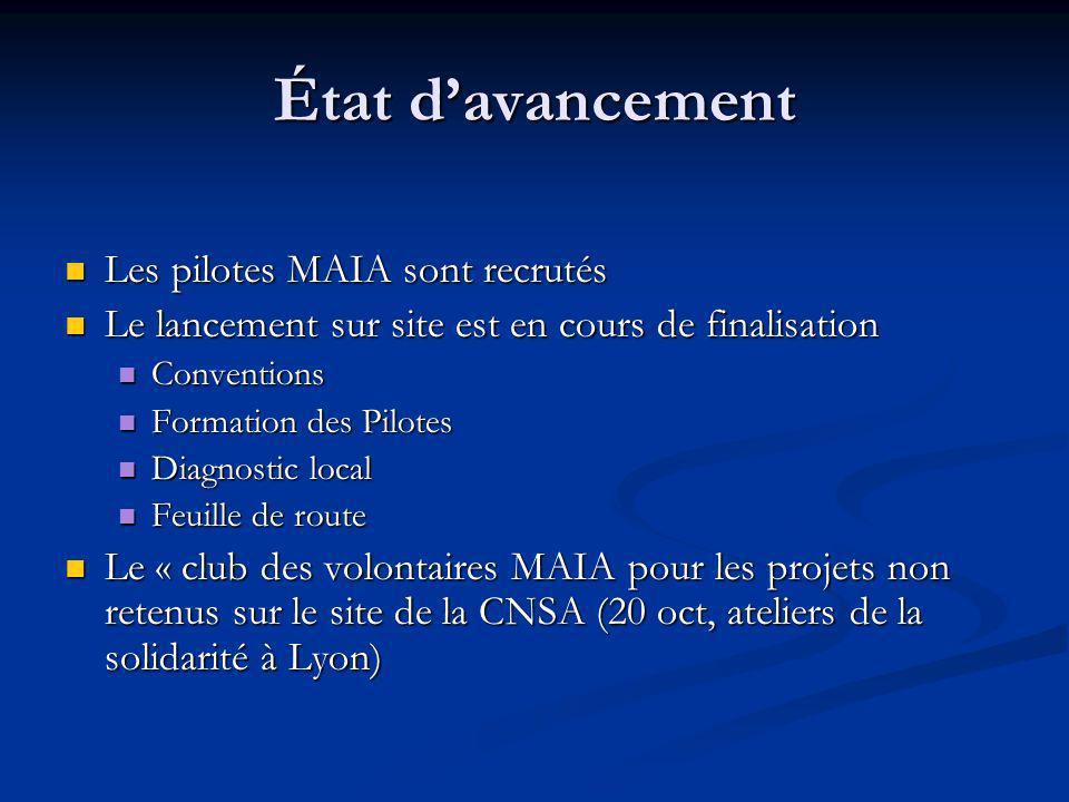 État davancement Les pilotes MAIA sont recrutés Les pilotes MAIA sont recrutés Le lancement sur site est en cours de finalisation Le lancement sur site est en cours de finalisation Conventions Conventions Formation des Pilotes Formation des Pilotes Diagnostic local Diagnostic local Feuille de route Feuille de route Le « club des volontaires MAIA pour les projets non retenus sur le site de la CNSA (20 oct, ateliers de la solidarité à Lyon) Le « club des volontaires MAIA pour les projets non retenus sur le site de la CNSA (20 oct, ateliers de la solidarité à Lyon)
