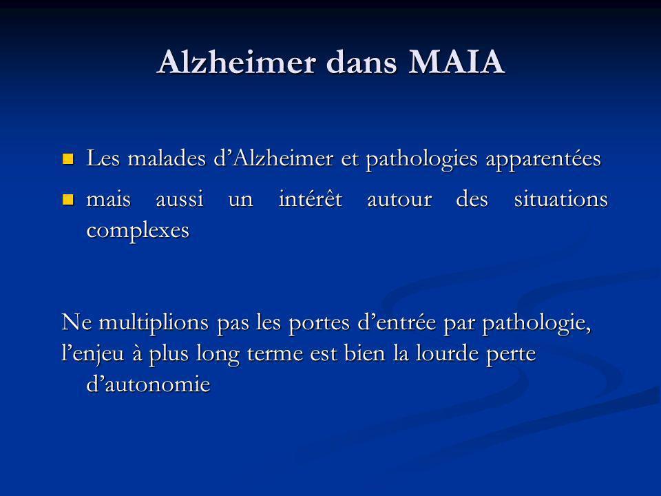 Alzheimer dans MAIA Les malades dAlzheimer et pathologies apparentées Les malades dAlzheimer et pathologies apparentées mais aussi un intérêt autour des situations complexes mais aussi un intérêt autour des situations complexes Ne multiplions pas les portes dentrée par pathologie, lenjeu à plus long terme est bien la lourde perte dautonomie