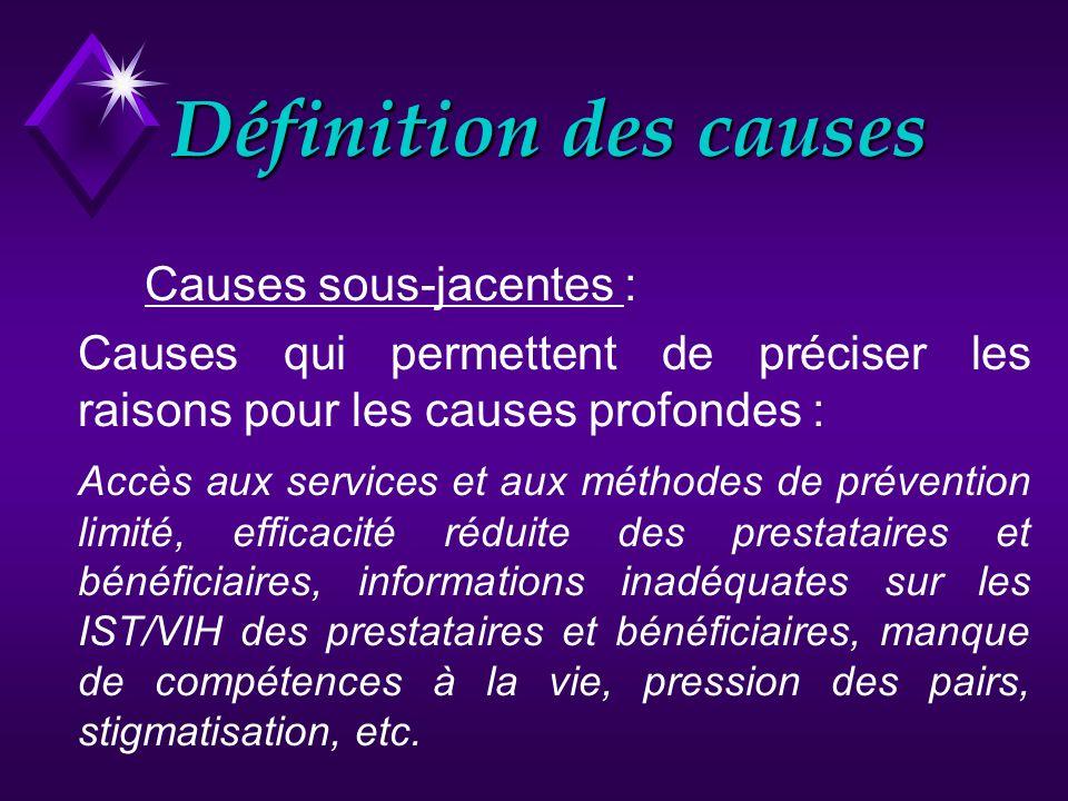 Définition des causes Causes sous-jacentes : Causes qui permettent de préciser les raisons pour les causes profondes : Accès aux services et aux métho