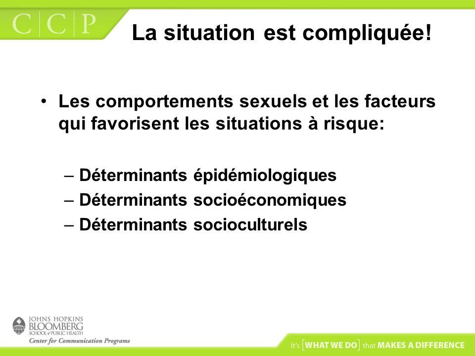La situation est compliquée! Les comportements sexuels et les facteurs qui favorisent les situations à risque: –Déterminants épidémiologiques –Détermi