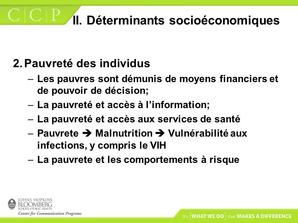 II. Déterminants socioéconomiques 2.Pauvreté des individus –Les pauvres sont démunis de moyens financiers et de pouvoir de décision; –La pauvreté et a