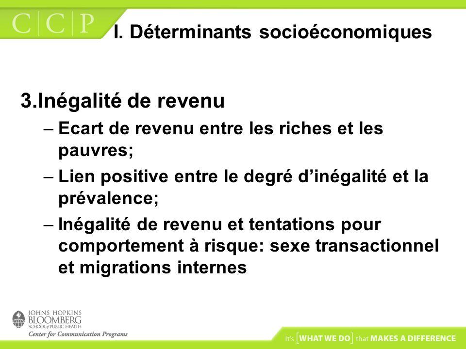 I. Déterminants socioéconomiques 3.Inégalité de revenu –Ecart de revenu entre les riches et les pauvres; –Lien positive entre le degré dinégalité et l