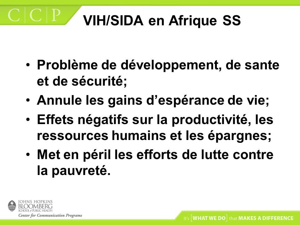 VIH/SIDA en Afrique SS Problème de développement, de sante et de sécurité; Annule les gains despérance de vie; Effets négatifs sur la productivité, le
