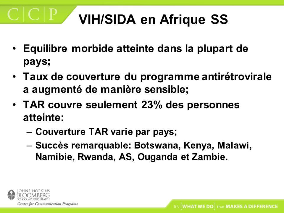 VIH/SIDA en Afrique SS Equilibre morbide atteinte dans la plupart de pays; Taux de couverture du programme antirétrovirale a augmenté de manière sensi
