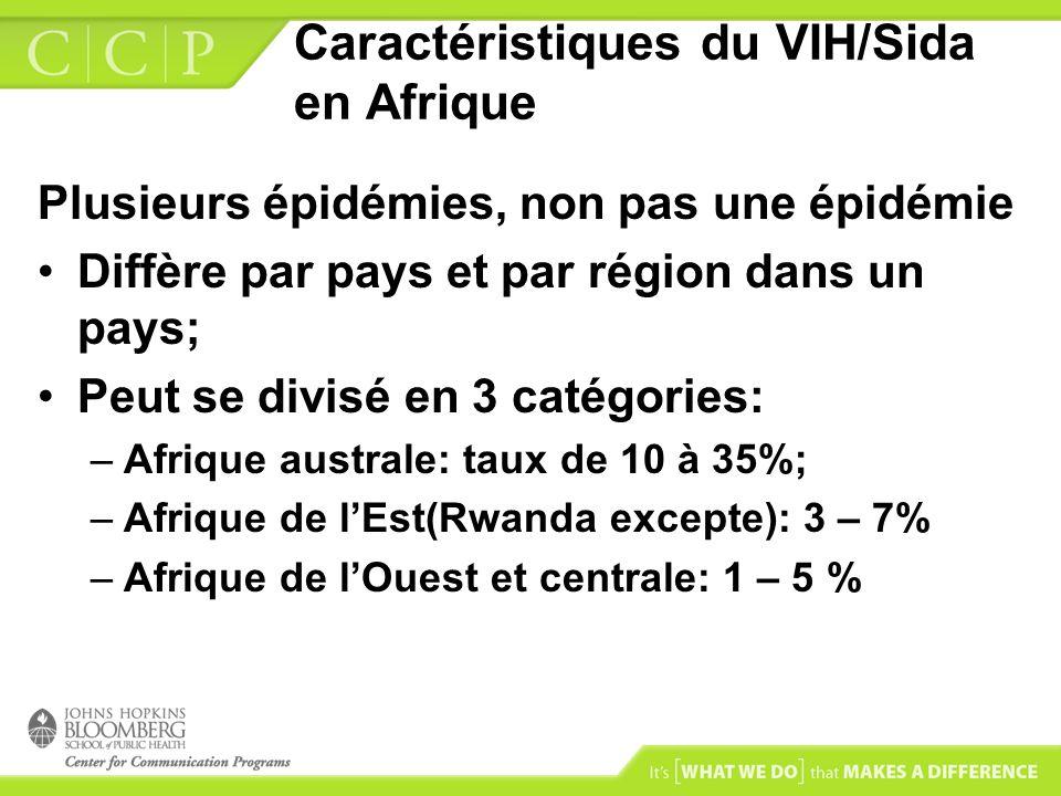 Caractéristiques du VIH/Sida en Afrique La féminisation de lépidémie Une part disproportionnée des séropositifs: –57% de lensemble; –75% chez les 15 – 24 ans –Jeunes femmes en voie de disparition.