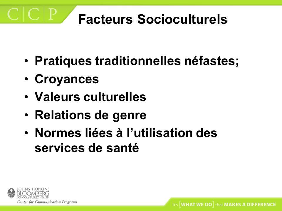 Facteurs Socioculturels Pratiques traditionnelles néfastes; Croyances Valeurs culturelles Relations de genre Normes liées à lutilisation des services
