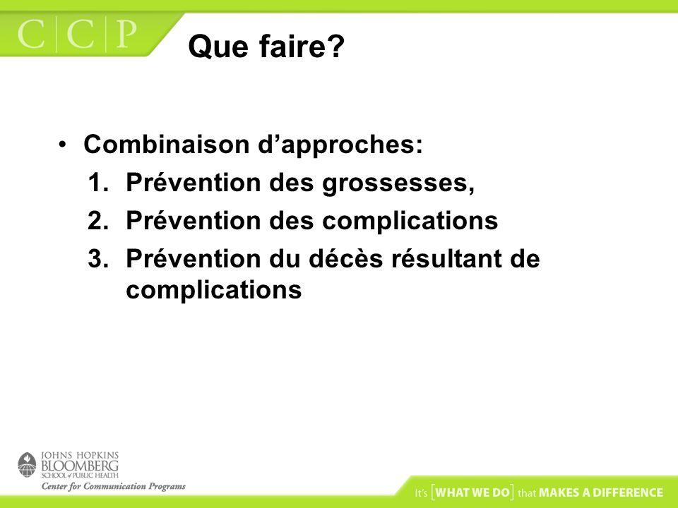 Que faire? Combinaison dapproches: 1.Prévention des grossesses, 2.Prévention des complications 3.Prévention du décès résultant de complications