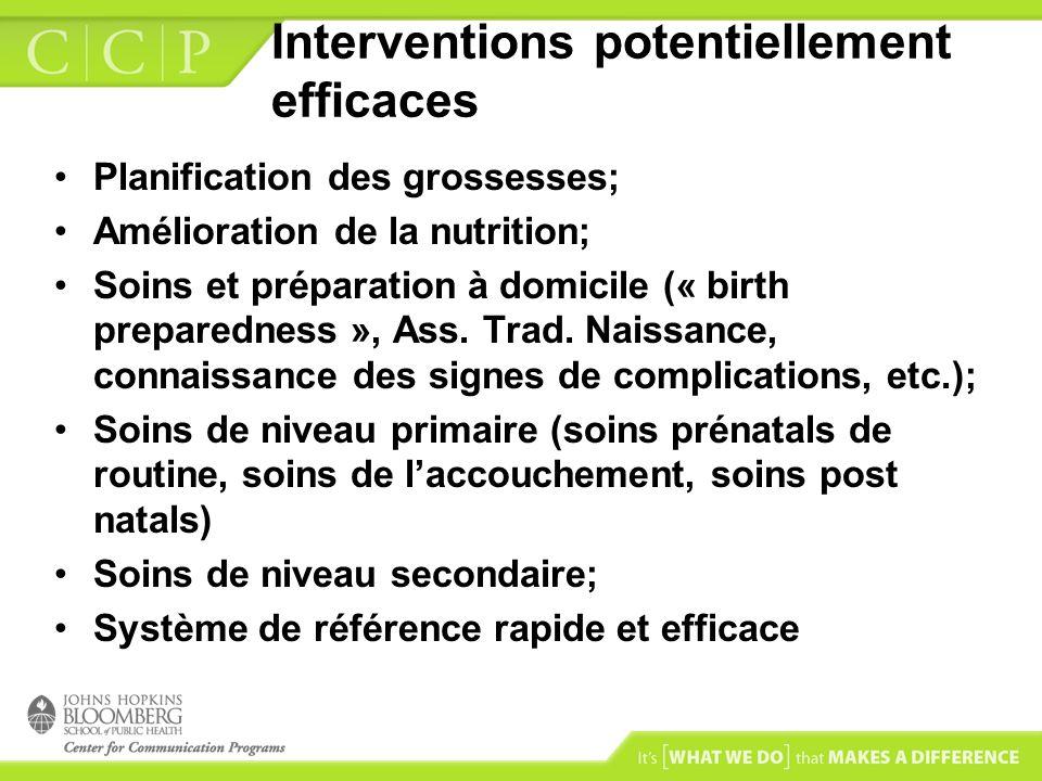 Interventions potentiellement efficaces Planification des grossesses; Amélioration de la nutrition; Soins et préparation à domicile (« birth preparedn