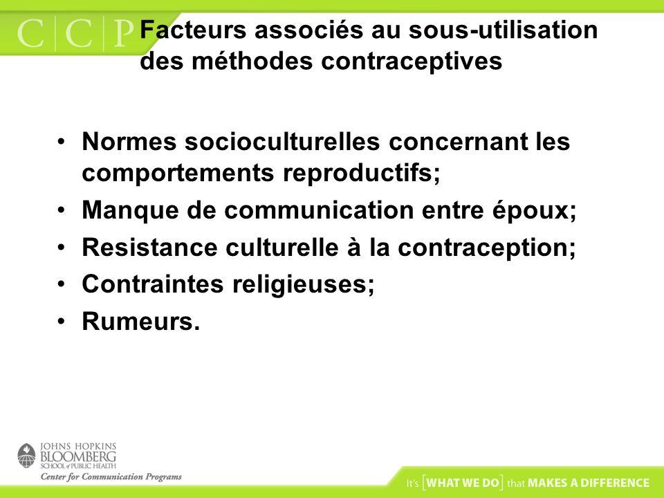 Facteurs associés au sous-utilisation des méthodes contraceptives Normes socioculturelles concernant les comportements reproductifs; Manque de communi