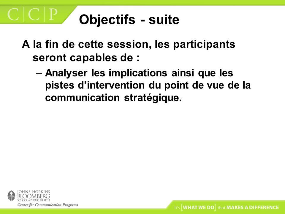 Objectifs - suite A la fin de cette session, les participants seront capables de : –Analyser les implications ainsi que les pistes dintervention du po