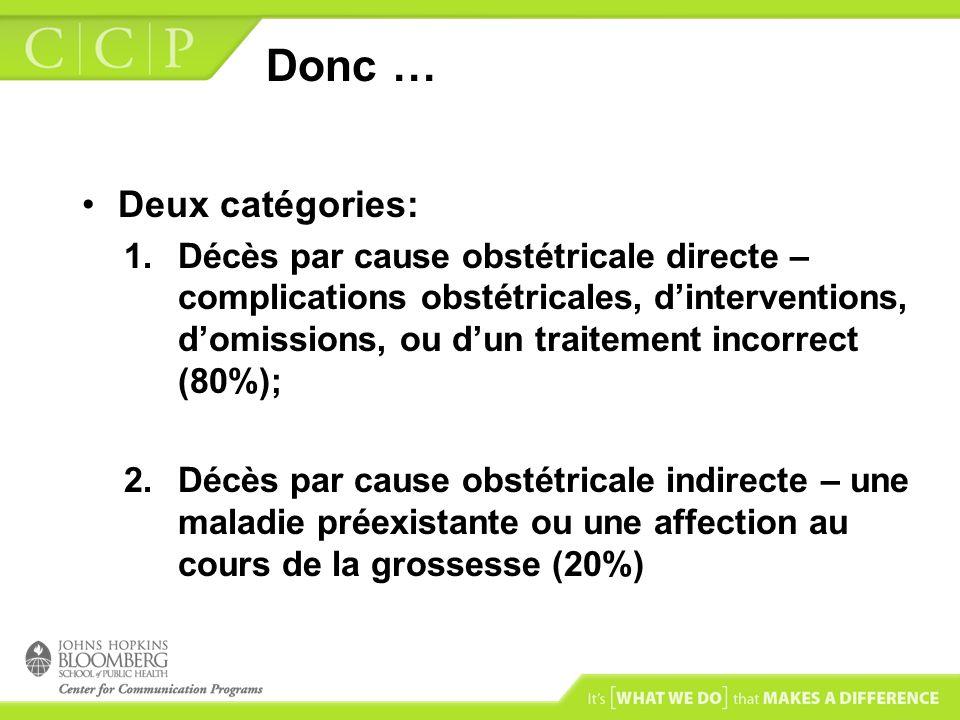 Trois problèmes sont a la base de la plupart des décès résultants des causes obstétricales directes: 1.dépistage tardif des complications, 2.arrivée tardive au centre médical 3.administration tardive de soins de bonne qualité.