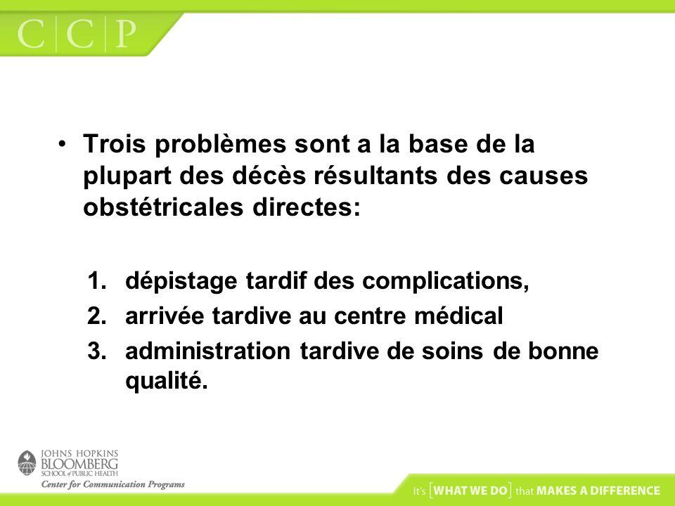 Trois problèmes sont a la base de la plupart des décès résultants des causes obstétricales directes: 1.dépistage tardif des complications, 2.arrivée t