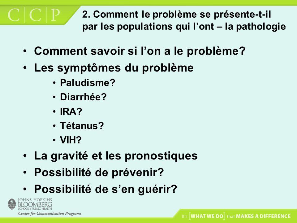 2. Comment le problème se présente-t-il par les populations qui lont – la pathologie Comment savoir si lon a le problème? Les symptômes du problème Pa