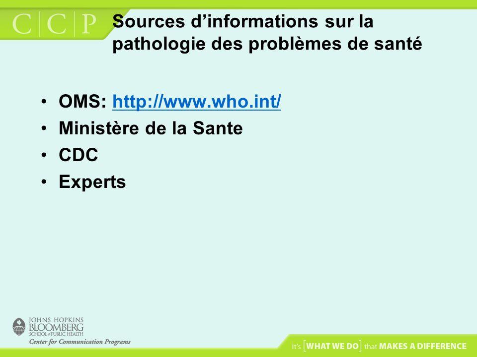 Sources dinformations sur la pathologie des problèmes de santé OMS: http://www.who.int/http://www.who.int/ Ministère de la Sante CDC Experts