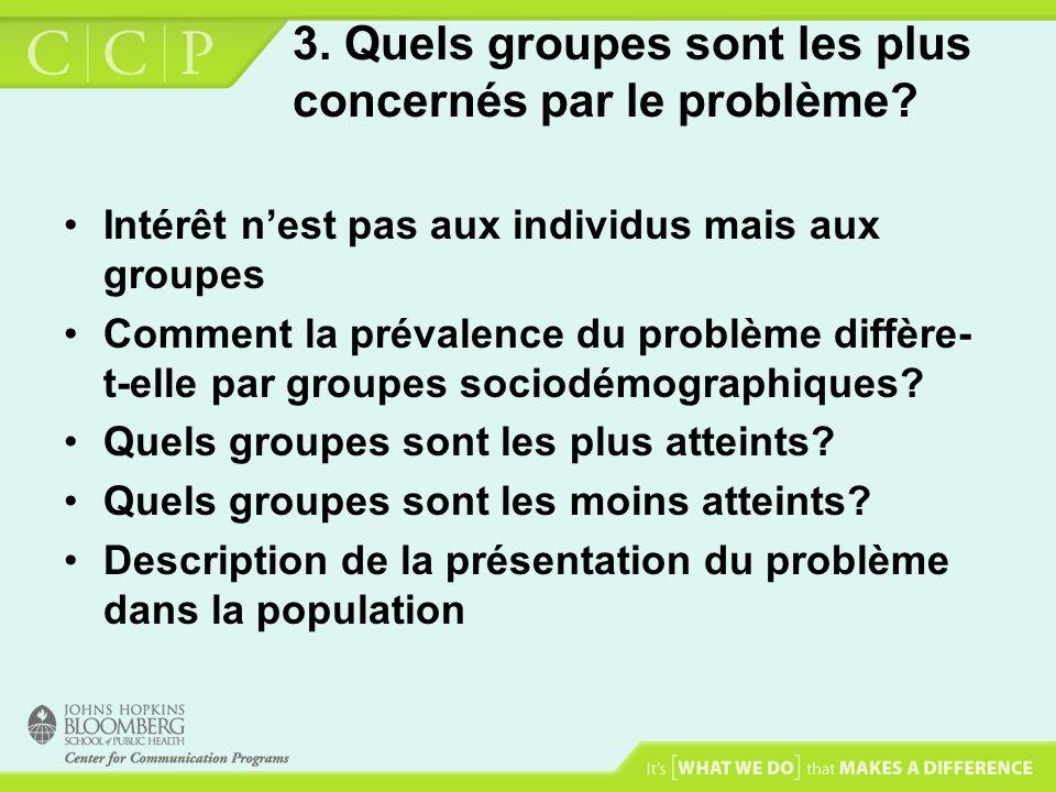 3. Quels groupes sont les plus concernés par le problème? Intérêt nest pas aux individus mais aux groupes Comment la prévalence du problème diffère- t