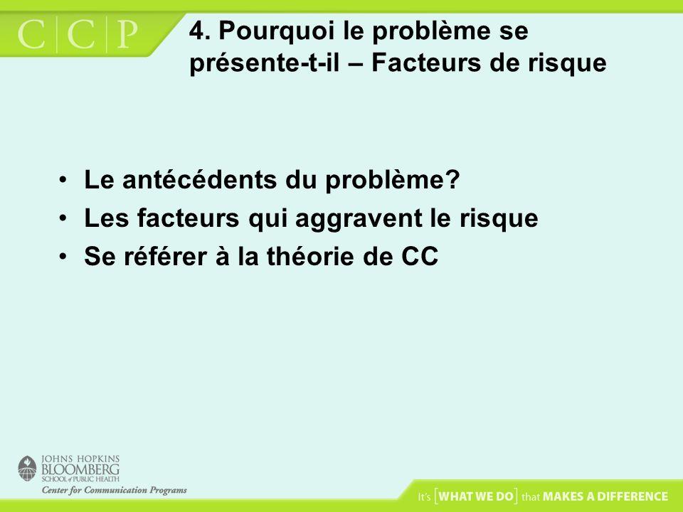 4. Pourquoi le problème se présente-t-il – Facteurs de risque Le antécédents du problème? Les facteurs qui aggravent le risque Se référer à la théorie