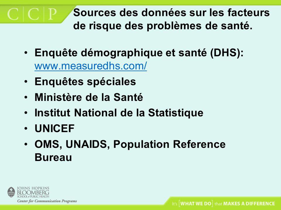Sources des données sur les facteurs de risque des problèmes de santé. Enquête démographique et santé (DHS): www.measuredhs.com/ www.measuredhs.com/ E