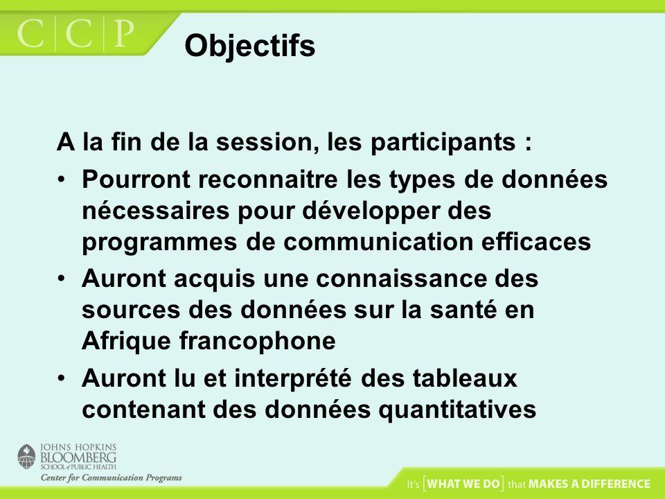 Objectifs A la fin de la session, les participants : Pourront reconnaitre les types de données nécessaires pour développer des programmes de communica