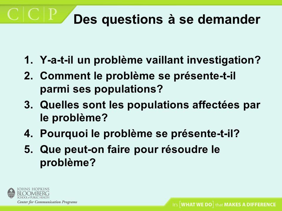 Des questions à se demander 1.Y-a-t-il un problème vaillant investigation? 2.Comment le problème se présente-t-il parmi ses populations? 3.Quelles son