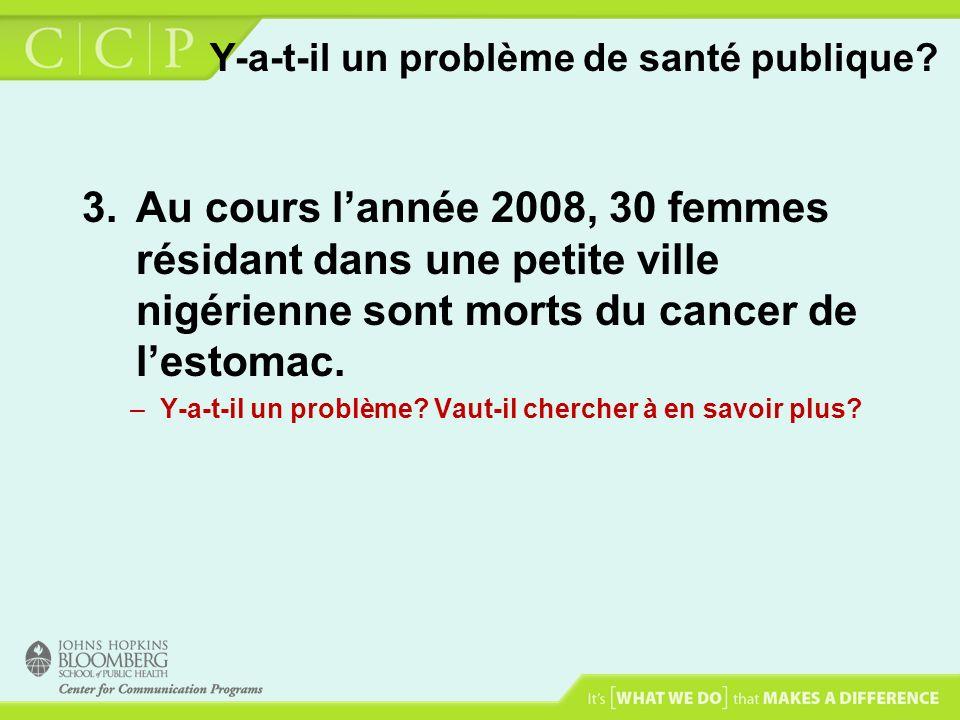 Y-a-t-il un problème de santé publique? 3.Au cours lannée 2008, 30 femmes résidant dans une petite ville nigérienne sont morts du cancer de lestomac.