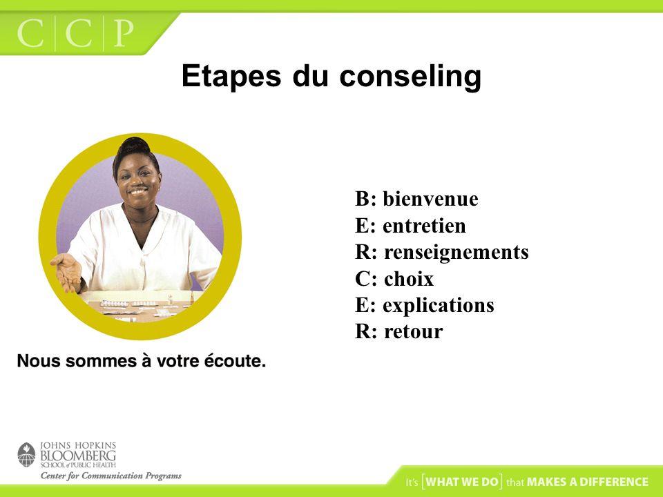 B: bienvenue E: entretien R: renseignements C: choix E: explications R: retour Etapes du conseling