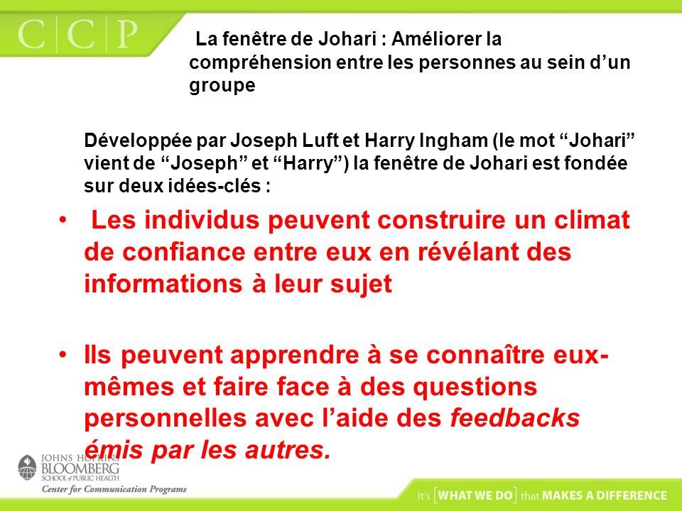 La fenêtre de Johari : Améliorer la compréhension entre les personnes au sein dun groupe Développée par Joseph Luft et Harry Ingham (le mot Johari vie