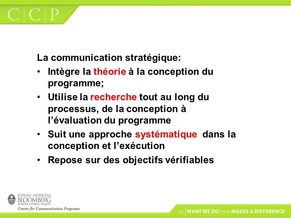La communication stratégique: Intègre la théorie à la conception du programme; Utilise la recherche tout au long du processus, de la conception à lévaluation du programme Suit une approche systématique dans la conception et lexécution Repose sur des objectifs vérifiables