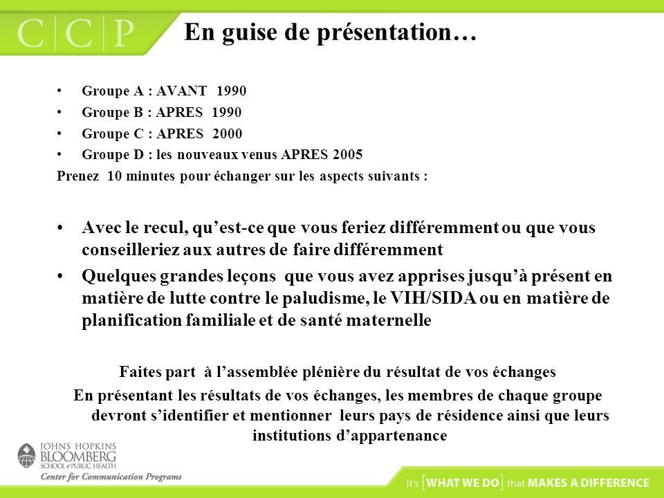 En guise de présentation… Groupe A : AVANT 1990 Groupe B : APRES 1990 Groupe C : APRES 2000 Groupe D : les nouveaux venus APRES 2005 Prenez 10 minutes