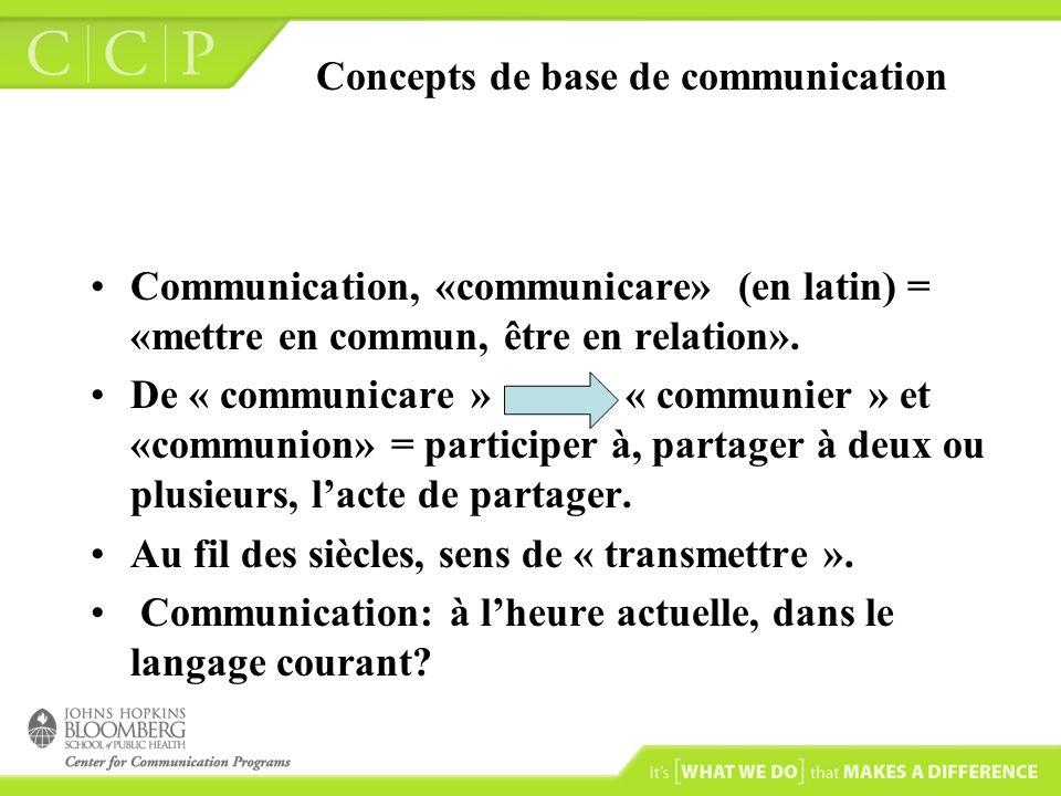 Concepts de base de communication Communication, «communicare» (en latin) = «mettre en commun, être en relation». De « communicare » « communier » et