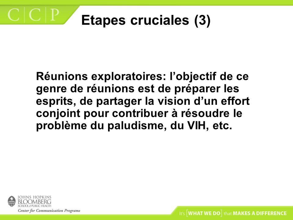 Etapes cruciales (3) Réunions exploratoires: lobjectif de ce genre de réunions est de préparer les esprits, de partager la vision dun effort conjoint
