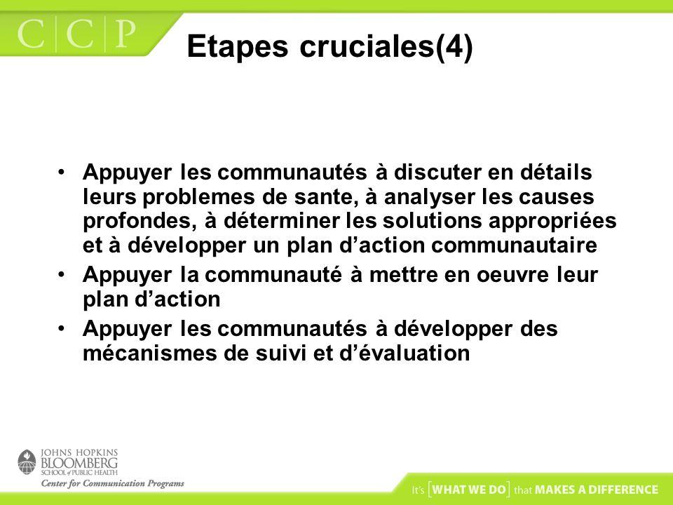Etapes cruciales(4) Appuyer les communautés à discuter en détails leurs problemes de sante, à analyser les causes profondes, à déterminer les solution
