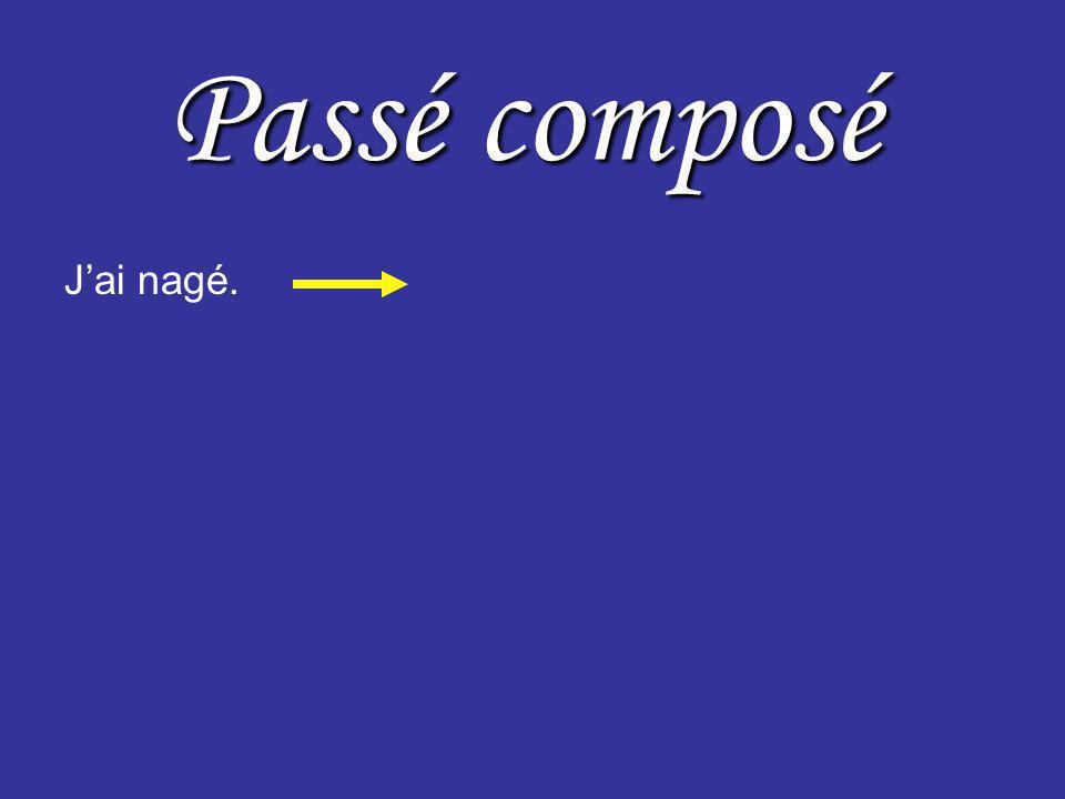 Imparfait 1. Les actions habituelles (used to / would) 2. Les actions en progrès (was / were)