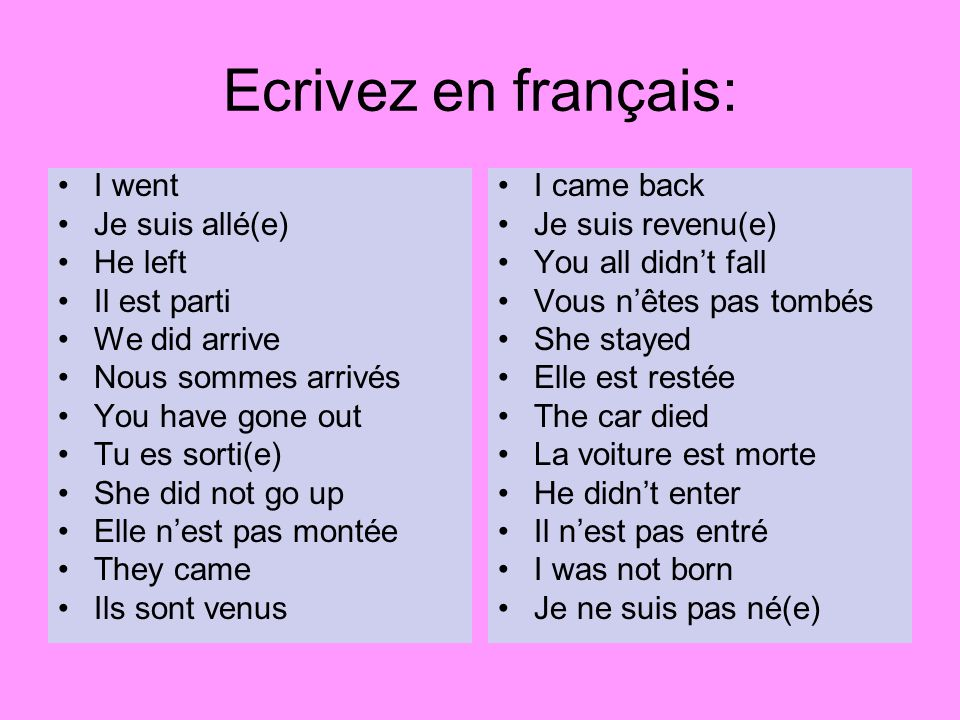Ecrivez en français: I went Je suis allé(e) He left Il est parti We did arrive Nous sommes arrivés You have gone out Tu es sorti(e) She did not go up