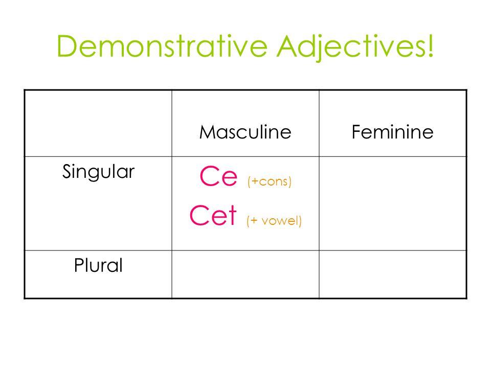 Demonstrative Adjectives! MasculineFeminine Singular Ce (+cons) Cet (+ vowel) Plural