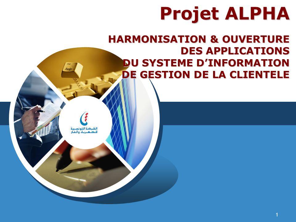 1 Projet ALPHA HARMONISATION & OUVERTURE DES APPLICATIONS DU SYSTEME DINFORMATION DE GESTION DE LA CLIENTELE
