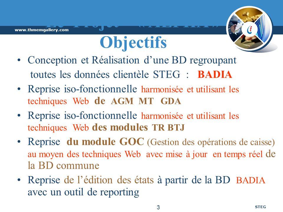 www.thmemgallery.com STEG 3 Le Projet « ALPHA » Objectifs Conception et Réalisation dune BD regroupant toutes les données clientèle STEG : BADIA Repri