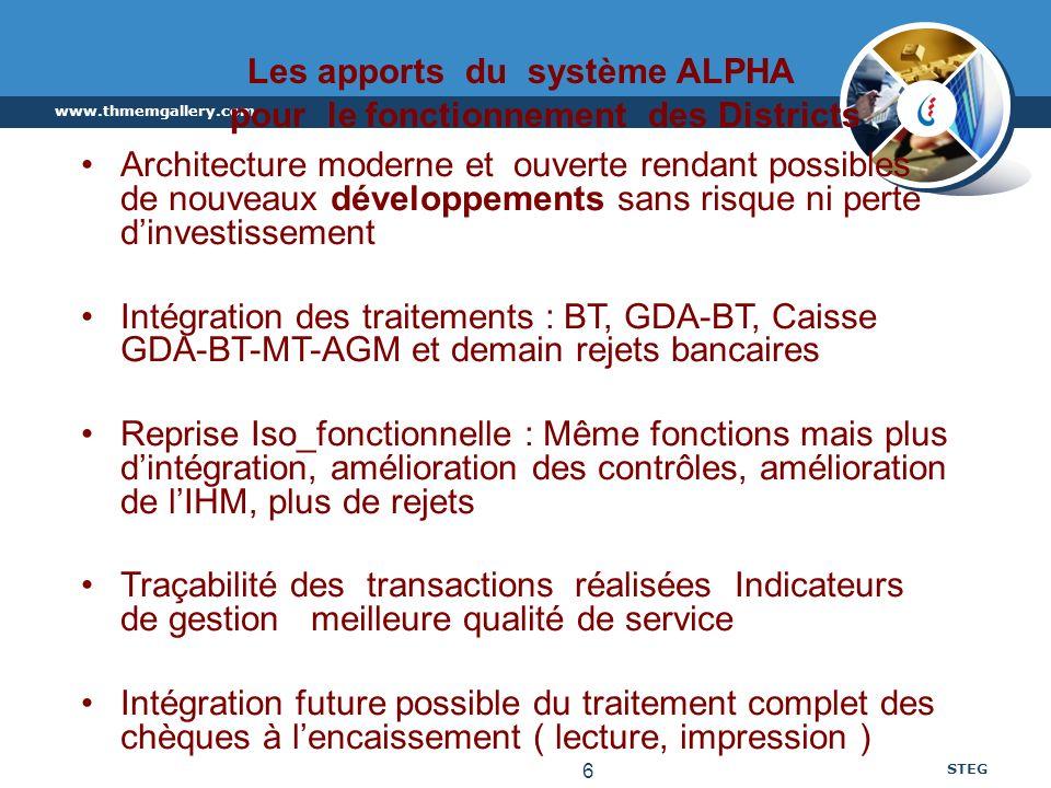 www.thmemgallery.com STEG 6 Les apports du système ALPHA pour le fonctionnement des Districts Architecture moderne et ouverte rendant possibles de nou