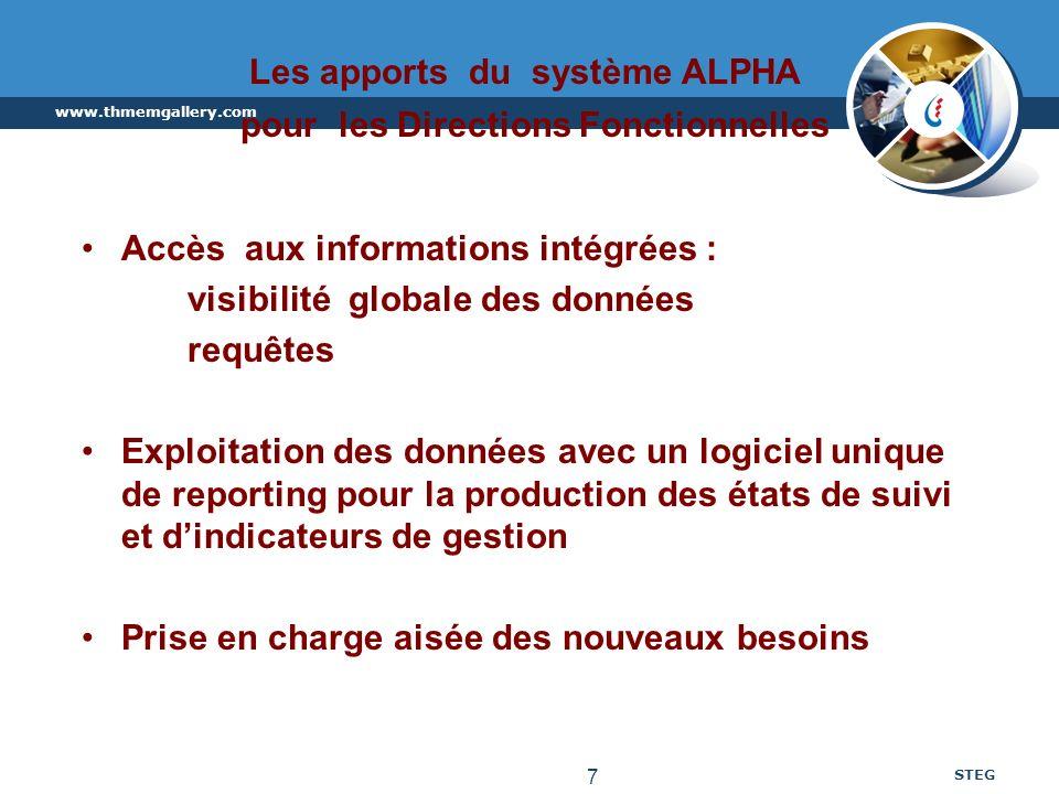 www.thmemgallery.com STEG 7 Les apports du système ALPHA pour les Directions Fonctionnelles Accès aux informations intégrées : visibilité globale des