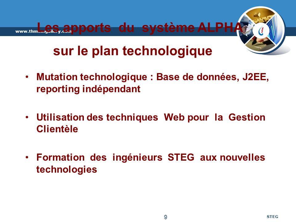 www.thmemgallery.com STEG 9 Les apports du système ALPHA sur le plan technologique Mutation technologique : Base de données, J2EE, reporting indépenda