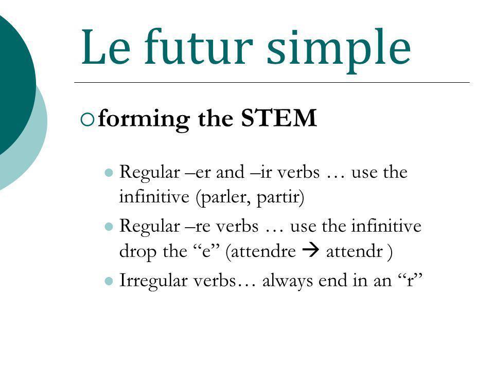 When to use Si + present + FUTUR Example: Si tu es intelliegent, tu étudieras pour lexamen.