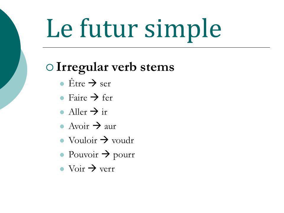 Le futur simple Irregular verb stems Être ser Faire fer Aller ir Avoir aur Vouloir voudr Pouvoir pourr Voir verr