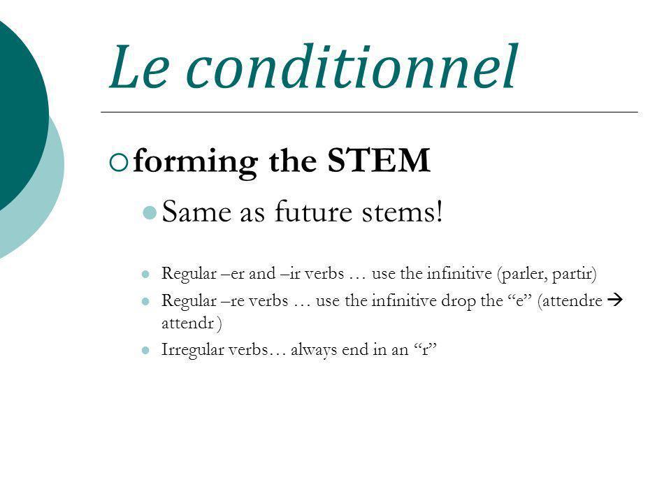 Le conditionnel Irregular verb stems Same as future stems.