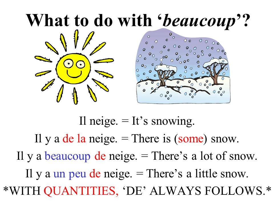 What to do with beaucoup? Il neige. = Its snowing. Il y a de la neige. = There is (some) snow. Il y a beaucoup de neige. = Theres a lot of snow. Il y