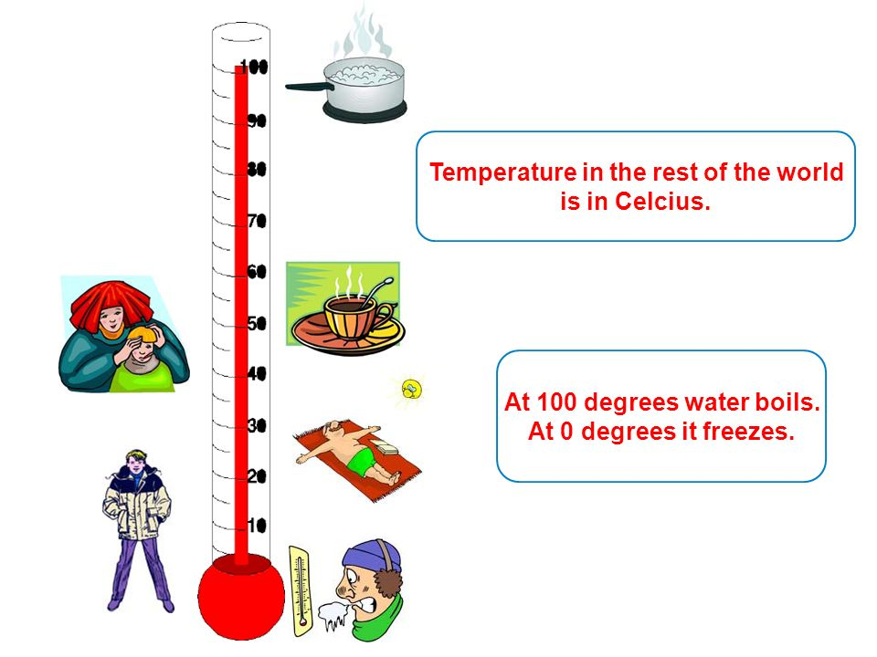Temperature in the rest of the world is in Celcius. At 100 degrees water boils. At 0 degrees it freezes.