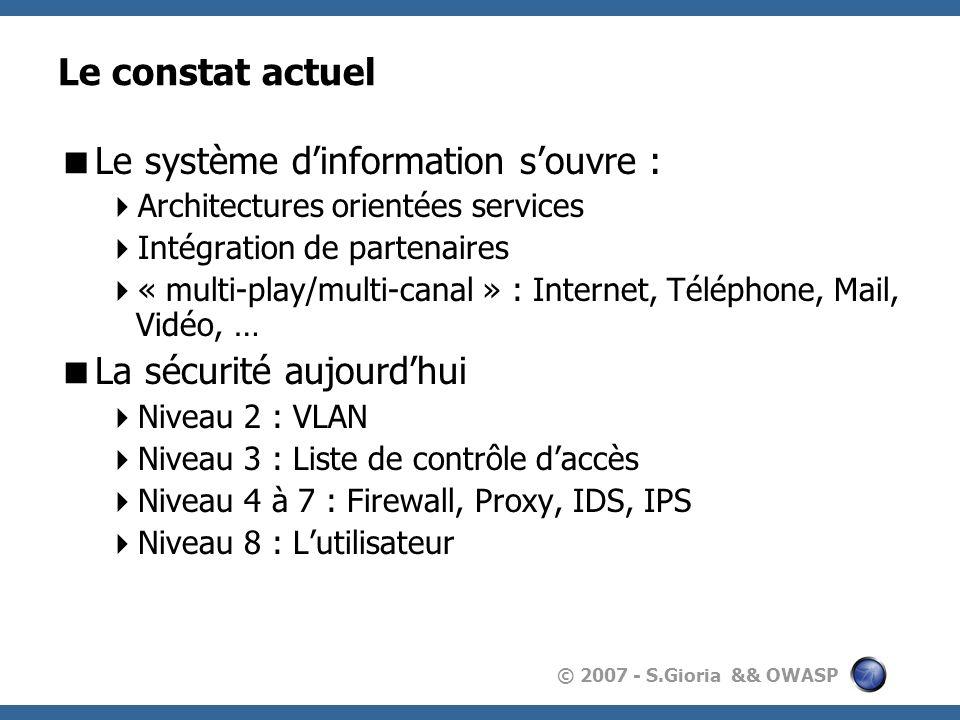 © 2007 - S.Gioria && OWASP Le constat actuel Le système dinformation souvre : Architectures orientées services Intégration de partenaires « multi-play/multi-canal » : Internet, Téléphone, Mail, Vidéo, … La sécurité aujourdhui Niveau 2 : VLAN Niveau 3 : Liste de contrôle daccès Niveau 4 à 7 : Firewall, Proxy, IDS, IPS Niveau 8 : Lutilisateur