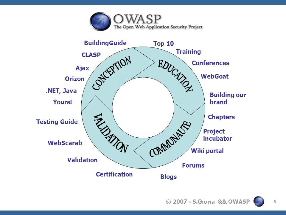 © 2007 - S.Gioria && OWASP Les Attaques sur les architectures SOA Injection XML Permet de modifier les données dentrée dun WebService.